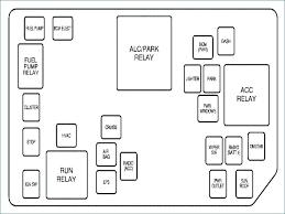 2003 saturn ion fuse diagram wiring diagram perf ce saturn ion fuse diagram wiring diagram expert 2003 saturn ion fuse box diagram 2003 saturn ion fuse diagram