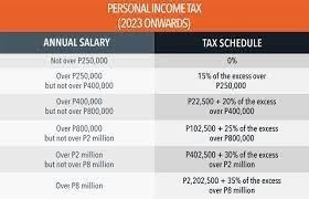 tax calculator pute your new ine tax
