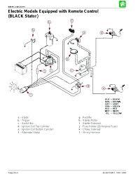 kenwood kdc mp242 wiring diagram wiring diagram new beautiful car kenwood kdc mp242 wiring diagram wiring diagram new beautiful car audio wiring diagram at