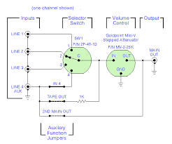 passive line stage schematic auxiliary input or output by changing the position of one wire jumper per channel line in 4 aux can be set to be a line input a tape output or a 2nd