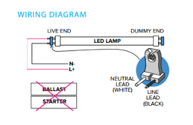 metal halide 250w ballast wiring diagrams metal forest lighting tbt430 led t8 lamp 3000k 19w dlc type b bypass on metal halide 250w