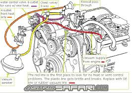diagram for 1993 infiniti g20 engine wirdig 200sx 1993 chevy g20 van wiring diagram astro van vacuum line diagram