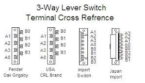 5 way crl switch wiring diagram wiring diagram 3 way switch guitar wiring diagram wiring diagrams best5 way crl switch wiring diagram wiring diagrams