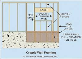 wall studs size cripple walls home owners network