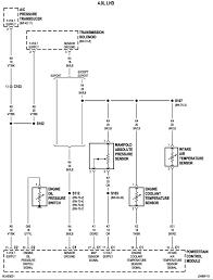 map sensor wire diagram 4 wiring diagrams best jeep map sensor wiring diagram trusted wiring diagram oxygen sensor diagram i have a 2004 jeep
