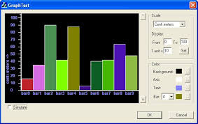 Chart Control Mfc Draw Bar Chart Draw Real Time Data Control Mfc Chart