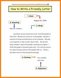 Example Of Friendly Letter Barca Fontanacountryinn Com