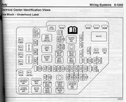 2008 cts fuse box wiring diagrams 2003 honda odyssey fuse box location 2010 ford focus owners manual awesome 2008 cadillac sts fuse box 2008 cts fuse box diagram