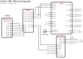 kevin peat cnc diy build electronics cnc wiring diagram