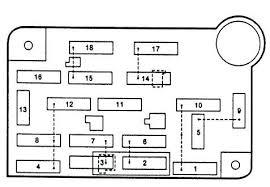 1991 geo metro fuse box diagram fresh wonderful 92 geo prizm fuse 1993 geo metro fuse box diagram at Geo Metro Fuse Box Diagram