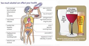 deleterious. alcohol affects your body in horribly deleterious ways d
