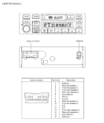 kia car radio stereo audio wiring diagram autoradio connector wire chevy radio wiring diagram at Car Stereo Connector Diagram