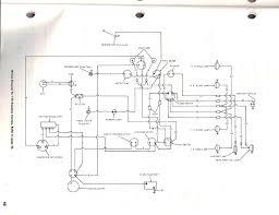 beautiful dynamo to alternator conversion wiring diagram elaboration Delco Tractor Alternator Wiring Diagram outstanding dynamo to alternator conversion wiring diagram mold