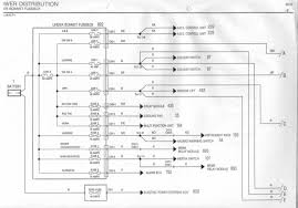 mgf schaltbilder inhalt wiring diagrams of the rover mgf 1 power distribution