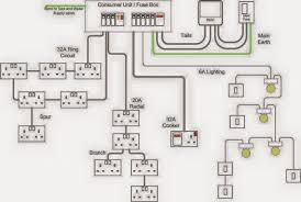 home breaker box wiring diagram electrical breaker box diagram electric breaker box wiring diagram at Wiring Breaker Box Diagram