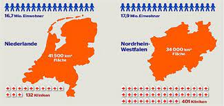 Die niederlande sind ein land im westen von europa. Benchmark Niederlande Bitte Nicht Warnen Die Kliniken
