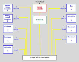 cat6 wiring diagram new home cat6 wiring diagrams online wiring house cat 6 ireleast info