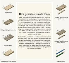 Faqs Pens And Pencils