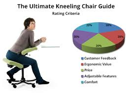 below you will find a list of the best kneeling chairs available on the market today each of our top ranked favorites will be listed below with a