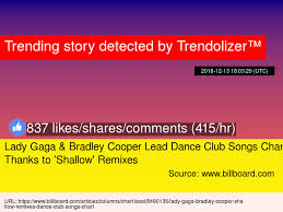Lady Gaga Bradley Cooper Lead Dance Club Songs Chart