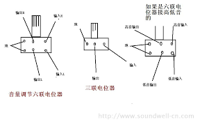 potentiometer wiring diagram and how connected potentiometer 电位器接线图