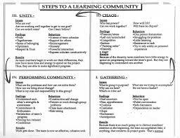 Organizing Resources Organizing For Power Organizing For