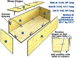 woodworking project plans for beginners. how to build toy box building plans pdf woodworking these free project links listed here point many web a for beginners o