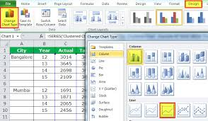 How To Create A Clustered Column Chart Clustered Column Chart In Excel How To Create Clustered