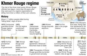 n genocide world out genocide  khmer rouge timeline