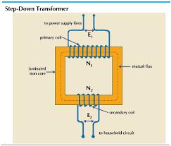 step down transformer students britannica kids homework help step down transformer pdf at Step Down Transformer Diagram