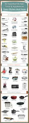 45 Essential Kitchen Tools and Appliances \u2013 Every Kitchen Must ...