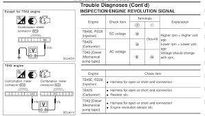 rumcajs's content page 8 mypatrol4x4 Nissan Patrol Wiring Diagram Free engine_speed_sensor_checks thumb jpg 647 89 Nissan Pickup Electrical Diagram