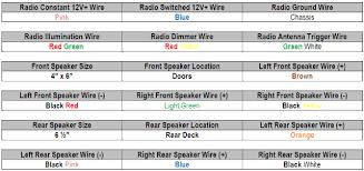 1997 nissan altima car stereo wiring diagram radiobuzz48 com Door Speaker Wiring Diagram 1997 nissan altima car stereo wiring diagram 04 sierra door speaker wiring diagram
