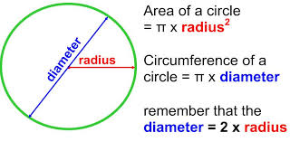 to calculate the perimeter of a circle