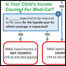 Is Your Adult Child Eligible For Medi Cal Or Covered