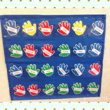 Learning Center Pocket Chart Learning Centers In Prek Prekpartner