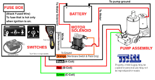 meyer snow plow light wiring diagram images snow plow wiring meyer snow plow light wiring diagram