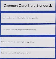 Common Core Math Standards Chart The Complete Common Core State Standards Kit For Math Pocket