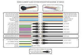 wiring diagram for radio readingrat net pioneer car stereo wiring diagram at Aftermarket Radio Wiring Diagram