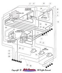 electric golf cart wiring schematic images cart wiring diagram power wiring 48v