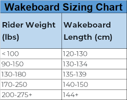 Wakeboard Measurements Chart Wakeboard Sizing Guide