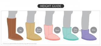 Kids Classic Ugg Boots