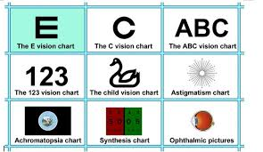 Us 89 8 Cp 27b Multifunction Eye Chart E Vision Visual Chart Software Hot Sale In Instrument Parts Accessories From Tools On Aliexpress