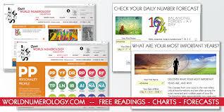 Easy Numerology Chart Free Numerology Reading App Daily Forecast World Numerology