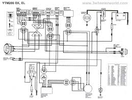 also Fresh Wiring Diagram For Quad Bike Refrence Wiring Diagram King Quad further  likewise King Quad Wiring Mod   Tools • likewise Wiring Diagram King Quad 750 Best Of Yamaha Kodiak 400 Schematic New as well  additionally Arctic Cat 550 Efi Diagram   Wiring Diagram • further  additionally  together with  further . on wiring diagram king quad 750