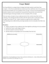 Frayer Model Template 6 Per Page Frayers Model Template Justintimefeed Me