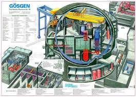 best electricity images nuclear reactor plant  the gosgen nuclear power plant in german kernkraftwerk gosgen abbreviated in kkg is