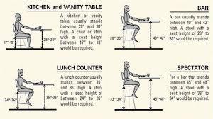 Ergonomic Kitchen Design Interior Extraordinary Standard Counter Height Design For