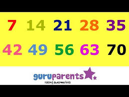 Count By 7s Chart Skip Counting By 7s Song