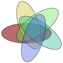 Venn Diagram Matlab 30 Venn Diagram Matlab Diagram Venn Matlab